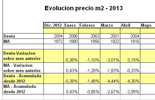 stats_abril